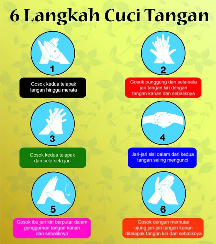 6 Langkah Cuci Tangan Rsud Dr Soediran Mangun Sumarso Kabupaten Wonogiri